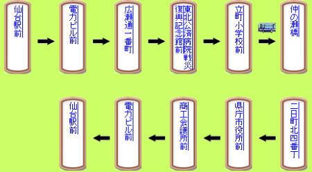 dokobasu12.jpg